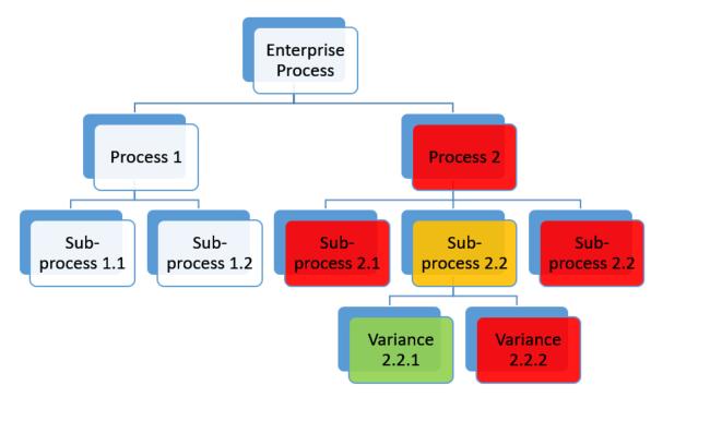 process-chart-2.png